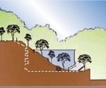 Sezione-dellimpianto-interrato-Centrale idroelettica